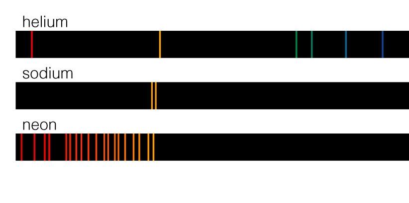 Spectra of Helium, Sodium, and Neon