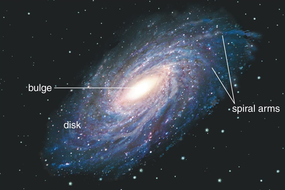 milky way galaxy diagram