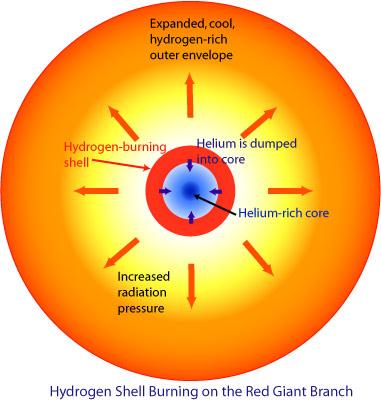 recombination unit hydrogen oxygen
